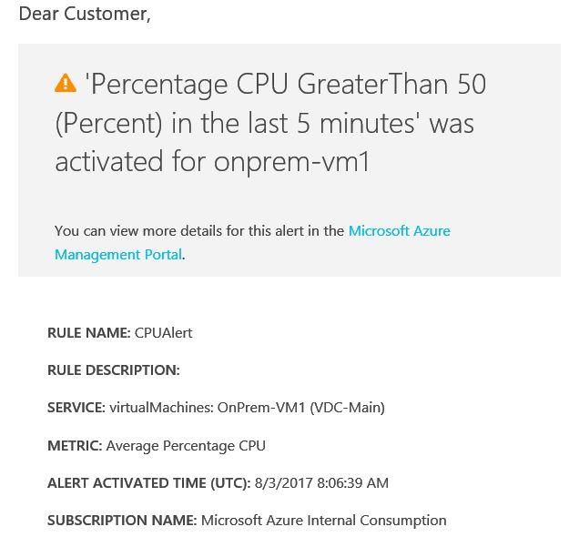 Azure Monitor CPU Alert